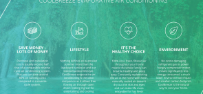 CoolBreeze-Evaporative-Air-Conditioning